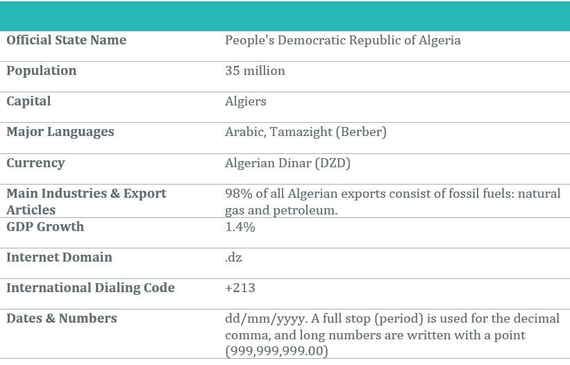 Algeria Payroll Outsourcing